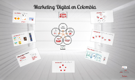 Copy of Presentación Marketing Digital