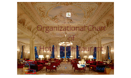 Copy of Organizational Chart of Hotel and Restaurant