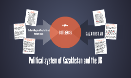 Political system of Kazakhstan and the UK