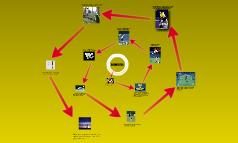 Copy of Badminton Unit