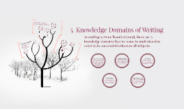 5  Knowledge Domains