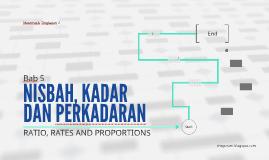 T2 Bab 5 Nisbah, Kadar & Perkadaran