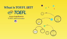 What is TOEFL iBT?