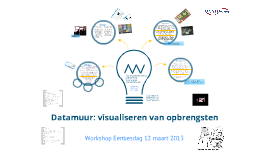 Copy of workshop eenbesdag 2013 datamuur