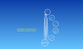 Copy of Proyecto de Calculo: Mínimo y máximo de la intensidad aplicando derivadas.