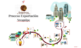 Proceso Export