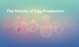 The History of Egg Production