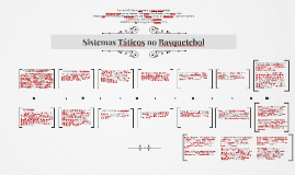 Copy of Sistemas Táticos no Basquetebol