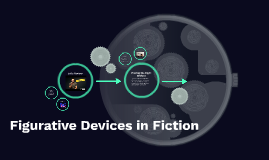 Figurative Devices in Fiction