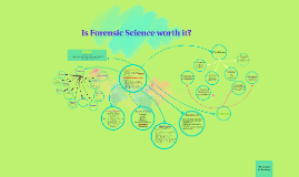 Copy of Is Forensic Science