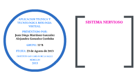 APLICACION TECNICA Y TECNOLOGICA BIOLOGIA VIRTUAL