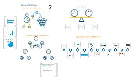 Comercio Electronico (Negocios por Internet)