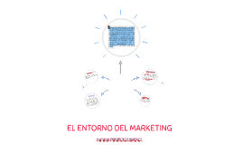 EL ENTORNO DEL MARKETING
