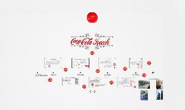 Coca Cola İçecek INTERN
