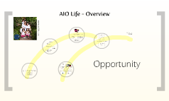 AIO Life - Overview