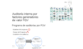 Auditorias agregan valor FGV