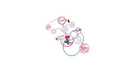 Lernerversion Forschung in der Sozialen Arbeit II