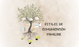 Copy of ESTILOS DE COMUNICACIÓN