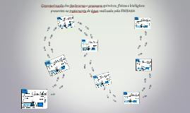 Copy of Caracterização dos fenômenos e processos químicos, físicos e