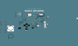 Copy of Copy of PUBLIC SPEAKING SKILL