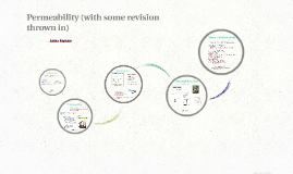Permeability (with some revision thrown in)