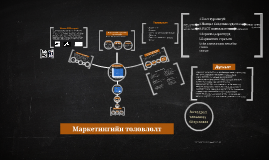 Copy of Copy of Copy of Байгууллагын стратеги ба Маркетингийн төлөвлөлт