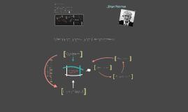 Gesellschaftstheorie von Jürgen Habermas