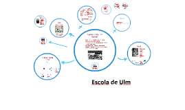 Copy of Escola de Ulm (Escola Superior da Forma)