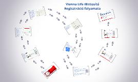 Vienna Life iBiztosító - Regisztráció folyamata
