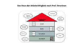 Das Haus der Arbeitsfähigkeit nach Prof. Ilmarinen