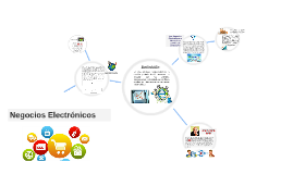 Copy of Negocios Electronicos