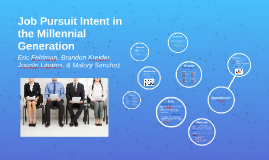 Job Pursuit Intent in the Millennial Generation