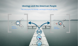 Ideology & The American People