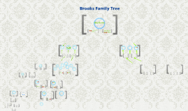 Brooks Family Tree