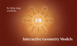 Interactive Geometry Models