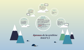 Copy of Epreuve de la synthèse - DALF C1