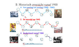 4 TL  Historisch overzicht vanaf 1900