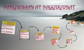 Copy of PANGISDAAN AT PAGGUGUBAT