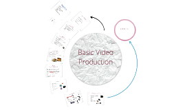 Copy of Basic Video Production