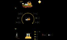 Leica iCON Gépvezérlés - 2D Dózer rendszer