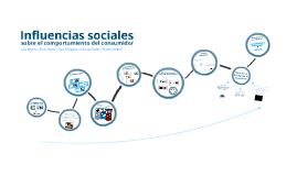 Influencias sociales sobre el comportamiento del consumidor