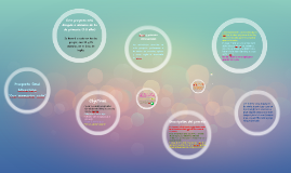 """Proyecto Mobile learning """"Our memories code"""""""