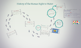 Lesson 2 Human Right to Water