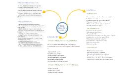Copy of UNIDAD DIDACTICA LOS OFICIOS