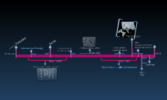 Copy of 301 sony timeline