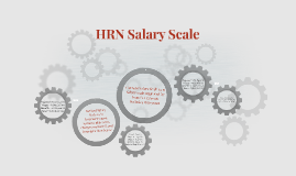 HRN Salary Scale