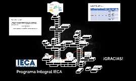 Programa Integral IECA