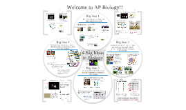 Copy of AP Bio- Introductory Presentation