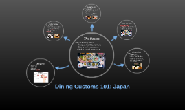 Copy of Guide to Japanese Dining Customs