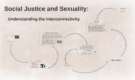 Social Justice and Sexuality: